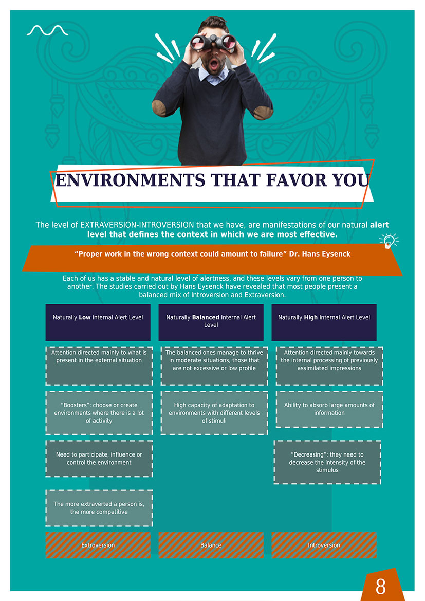 ONE Evaluation: Extraversion and Introversion Test